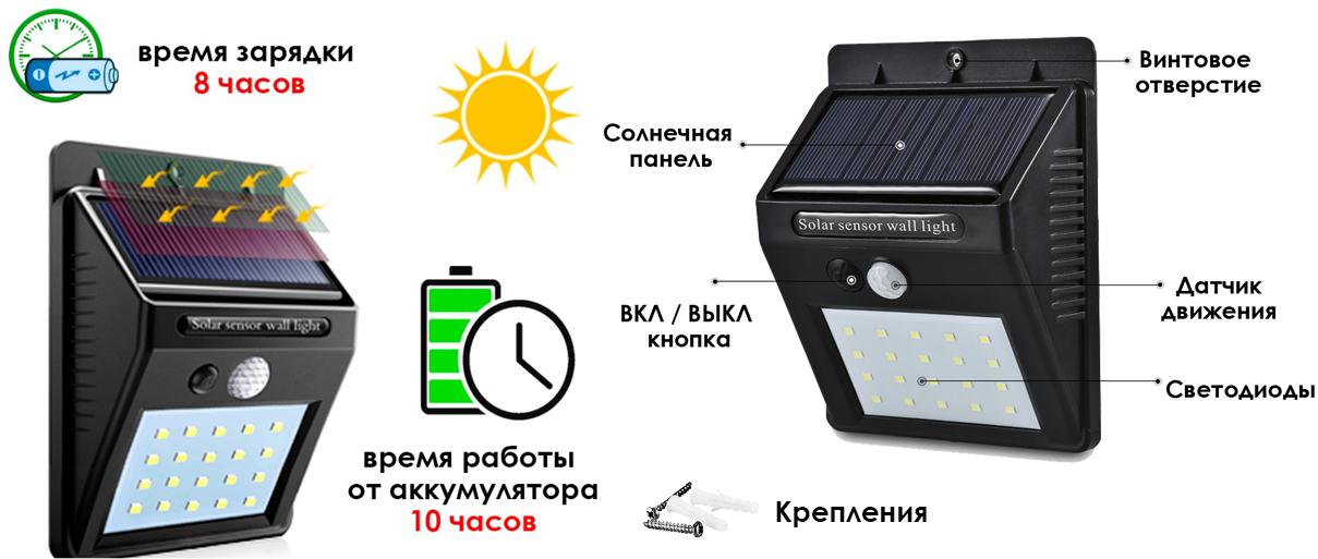 Светильники для склада в Барнауле, купить светодиодный